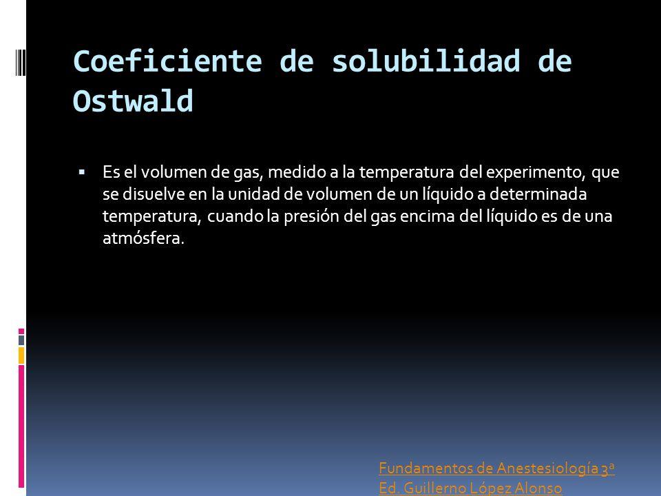 Coeficiente de solubilidad de Ostwald Es el volumen de gas, medido a la temperatura del experimento, que se disuelve en la unidad de volumen de un líq
