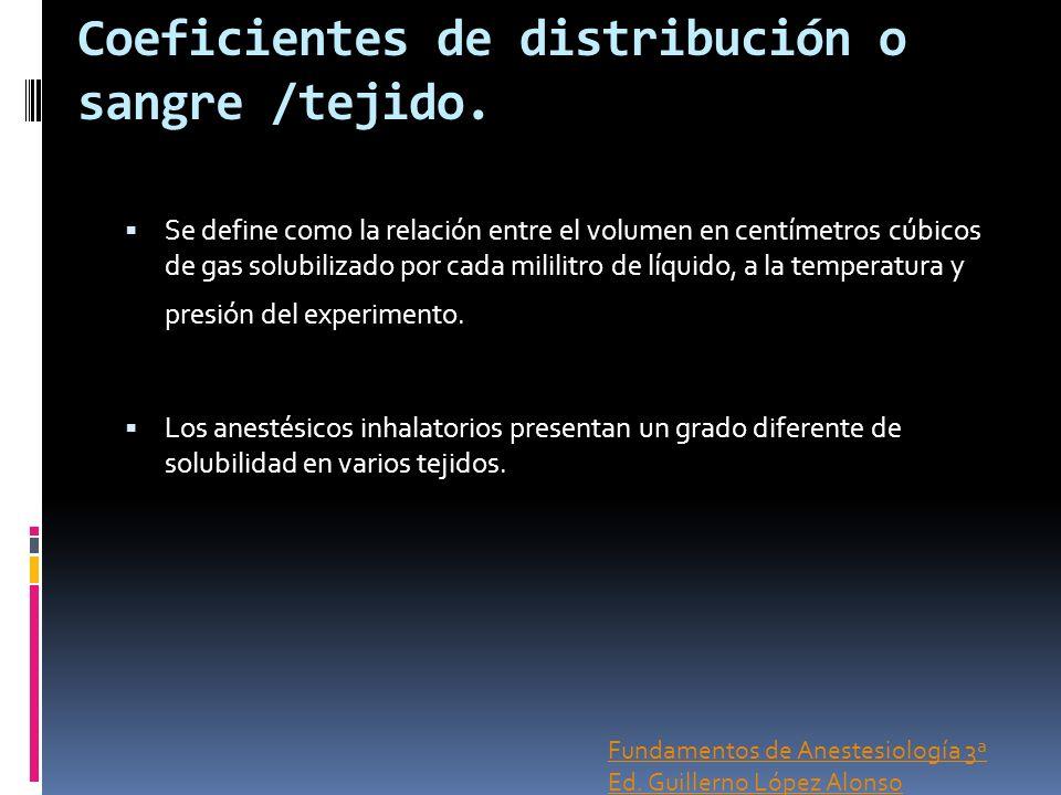 Coeficientes de distribución o sangre /tejido. Se define como la relación entre el volumen en centímetros cúbicos de gas solubilizado por cada mililit