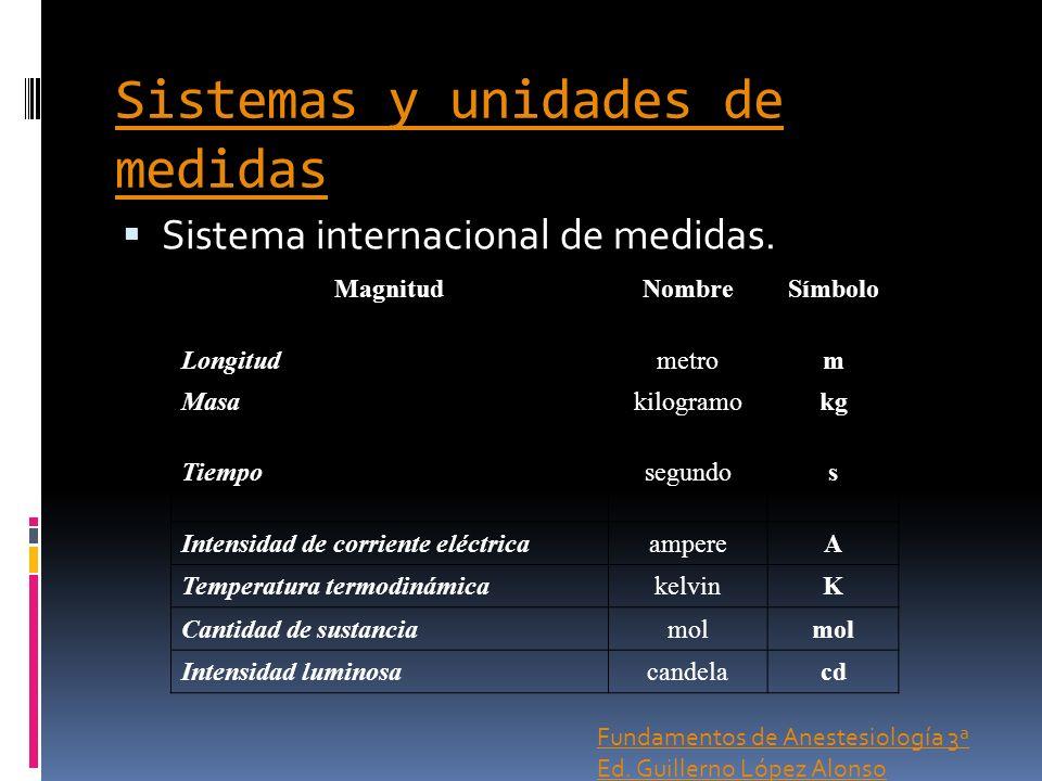 Sistemas y unidades de medidas Sistema internacional de medidas. MagnitudNombreSímbolo Longitudmetrom Masakilogramokg Tiemposegundos Intensidad de cor