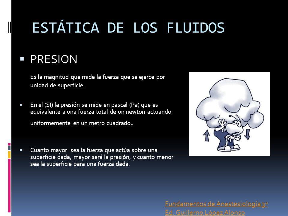 ESTÁTICA DE LOS FLUIDOS PRESION Es la magnitud que mide la fuerza que se ejerce por unidad de superficie. En el (SI) la presión se mide en pascal (Pa)