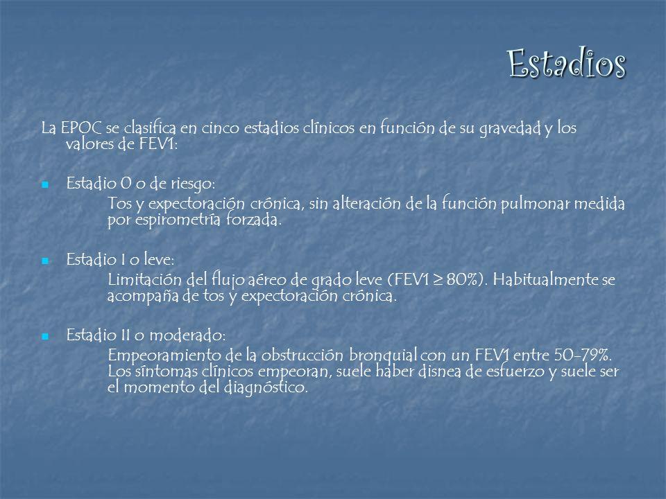 Estadios La EPOC se clasifica en cinco estadios clínicos en función de su gravedad y los valores de FEV1: Estadio 0 o de riesgo: Tos y expectoración c