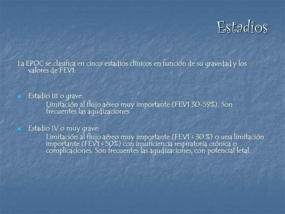 Estadios La EPOC se clasifica en cinco estadios clínicos en función de su gravedad y los valores de FEV1: Estadio III o grave: Limitación al flujo aér