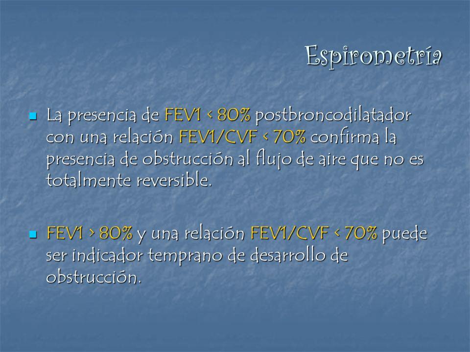 Espirometría La presencia de FEV1 < 80% postbroncodilatador con una relación FEV1/CVF < 70% confirma la presencia de obstrucción al flujo de aire que