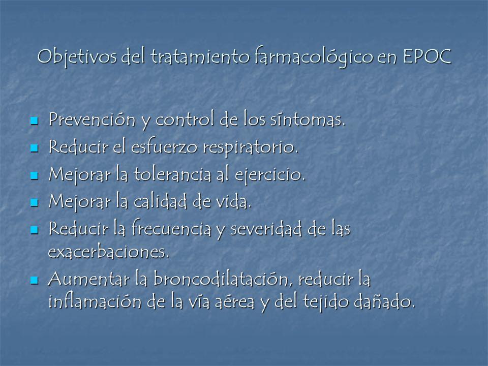 Objetivos del tratamiento farmacológico en EPOC Prevención y control de los síntomas. Prevención y control de los síntomas. Reducir el esfuerzo respir