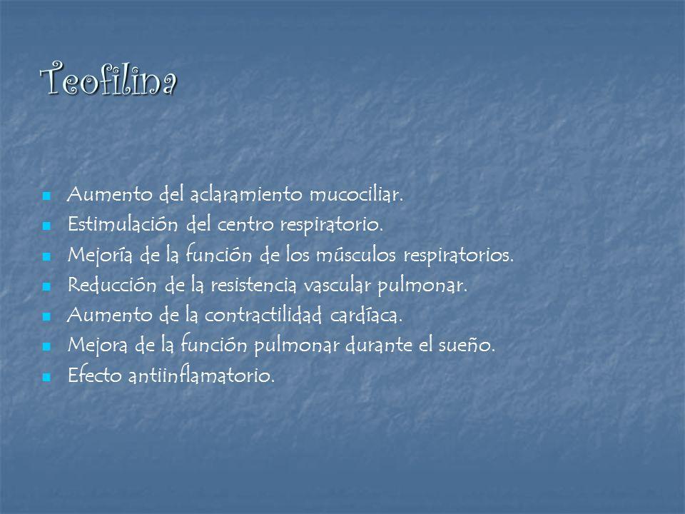 Teofilina Aumento del aclaramiento mucociliar. Estimulación del centro respiratorio. Mejoría de la función de los músculos respiratorios. Reducción de