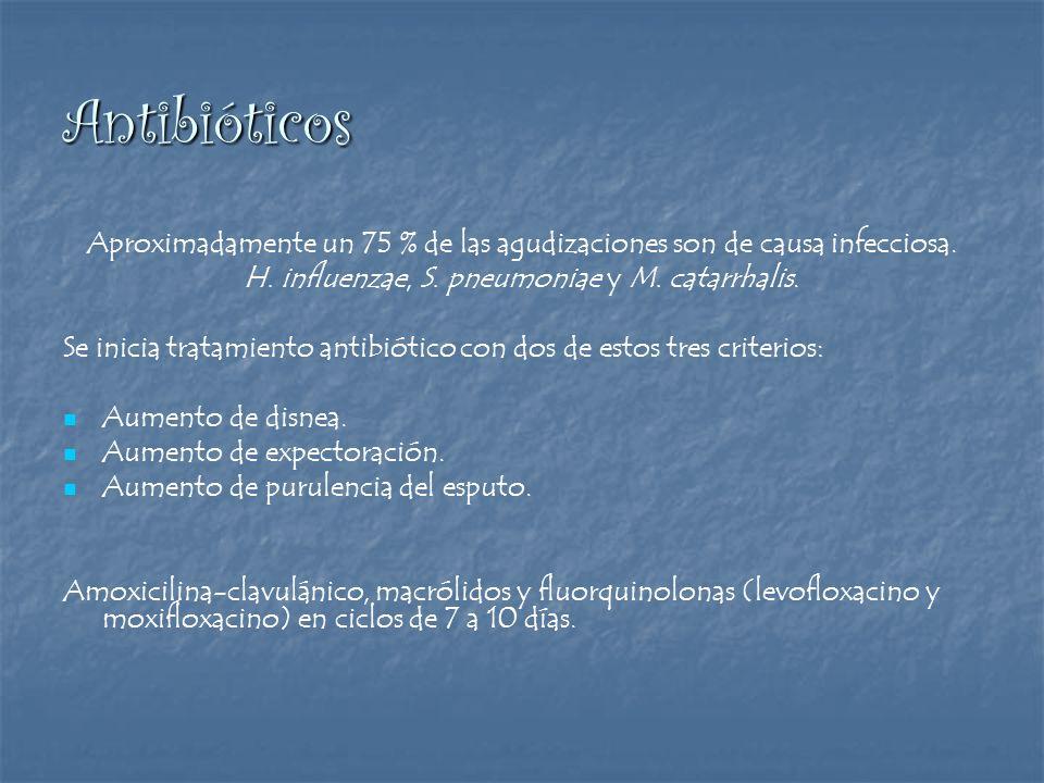 Antibióticos Aproximadamente un 75 % de las agudizaciones son de causa infecciosa. H. influenzae, S. pneumoniae y M. catarrhalis. Se inicia tratamient