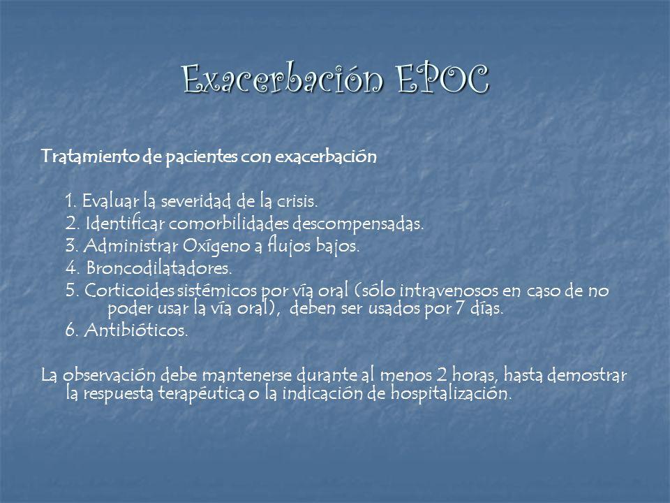 Exacerbación EPOC Tratamiento de pacientes con exacerbación 1. Evaluar la severidad de la crisis. 2. Identificar comorbilidades descompensadas. 3. Adm