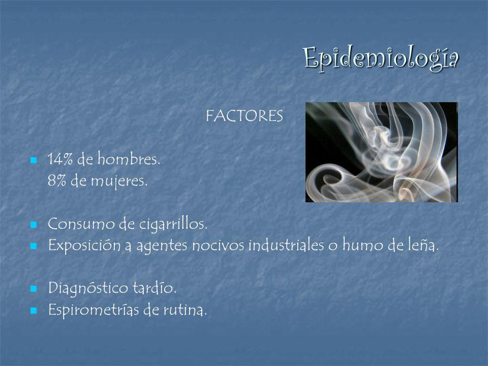 Epidemiología FACTORES 14% de hombres. 8% de mujeres. Consumo de cigarrillos. Exposición a agentes nocivos industriales o humo de leña. Diagnóstico ta