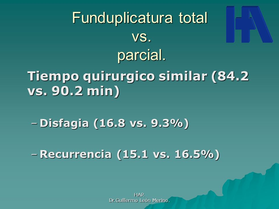 HAP. Dr.Guillermo León Merino. Funduplicatura total vs. parcial. Tiempo quirurgico similar (84.2 vs. 90.2 min) –Disfagia (16.8 vs. 9.3%) –Recurrencia