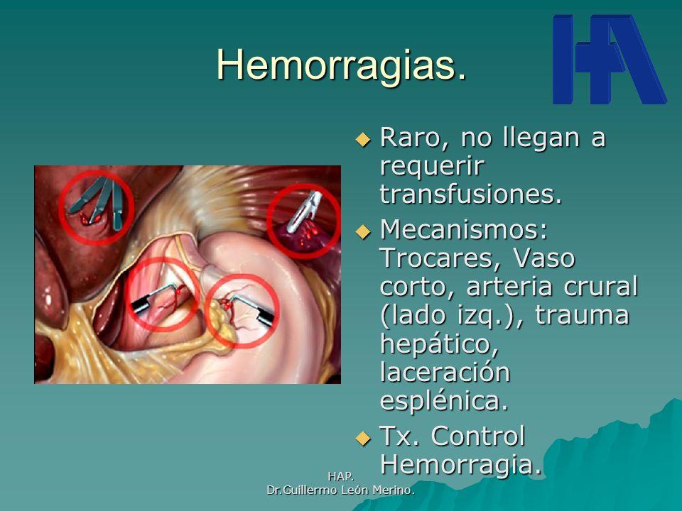 HAP. Dr.Guillermo León Merino. Hemorragias. Raro, no llegan a requerir transfusiones. Raro, no llegan a requerir transfusiones. Mecanismos: Trocares,