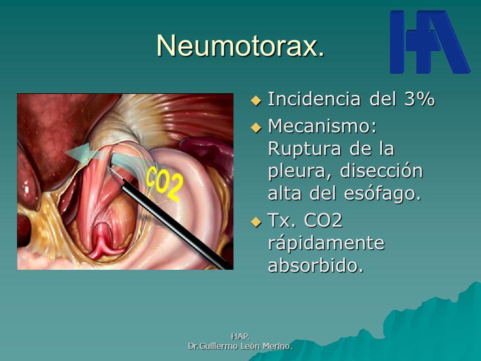 HAP. Dr.Guillermo León Merino. Neumotorax. Incidencia del 3% Incidencia del 3% Mecanismo: Ruptura de la pleura, disección alta del esófago. Mecanismo: