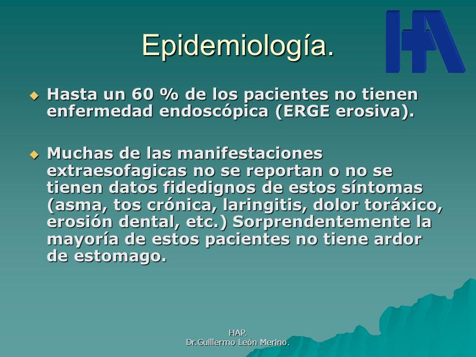 HAP. Dr.Guillermo León Merino. Epidemiología. Hasta un 60 % de los pacientes no tienen enfermedad endoscópica (ERGE erosiva). Hasta un 60 % de los pac