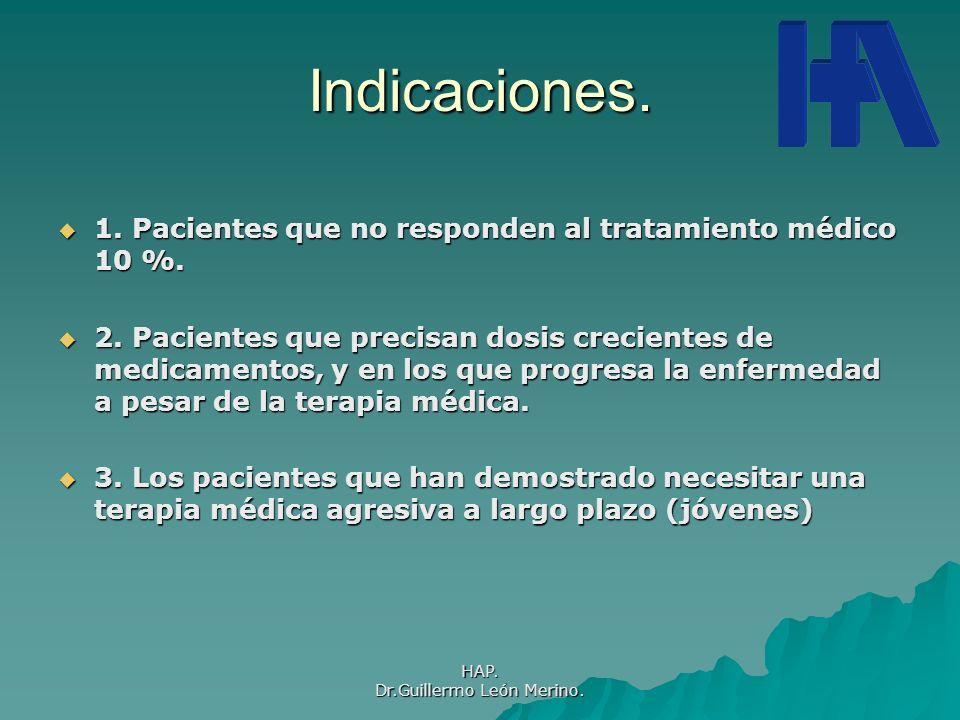 HAP. Dr.Guillermo León Merino. Indicaciones. 1. Pacientes que no responden al tratamiento médico 10 %. 1. Pacientes que no responden al tratamiento mé