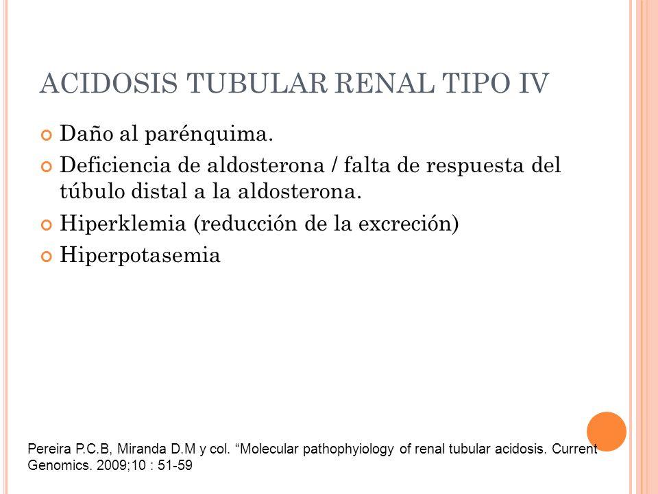 ACIDOSIS TUBULAR RENAL TIPO IV Daño al parénquima. Deficiencia de aldosterona / falta de respuesta del túbulo distal a la aldosterona. Hiperklemia (re