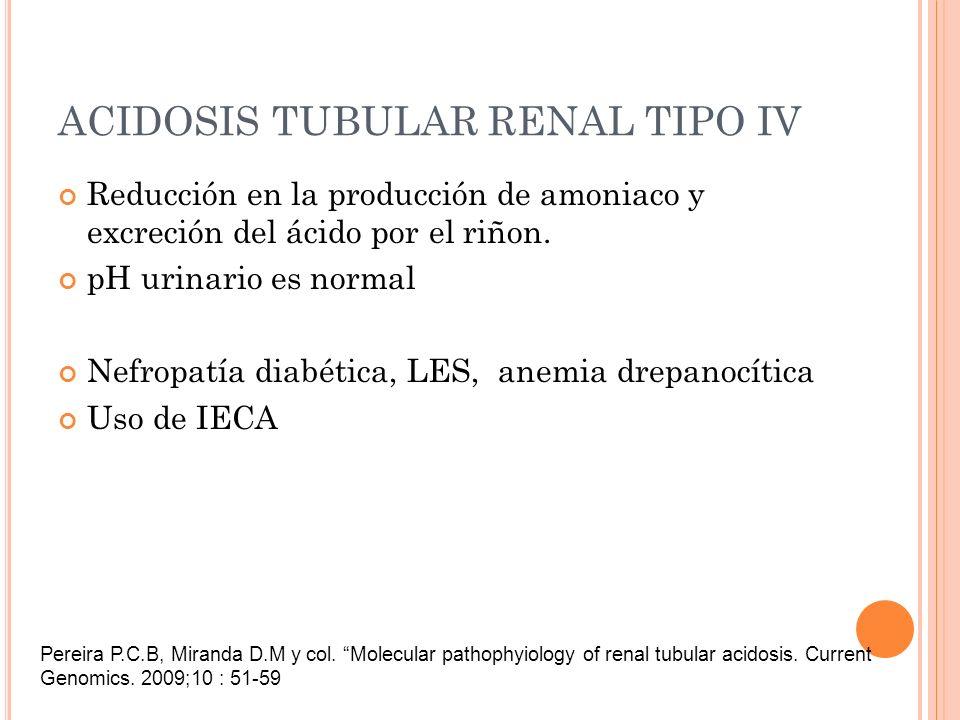 Reducción en la producción de amoniaco y excreción del ácido por el riñon. pH urinario es normal Nefropatía diabética, LES, anemia drepanocítica Uso d