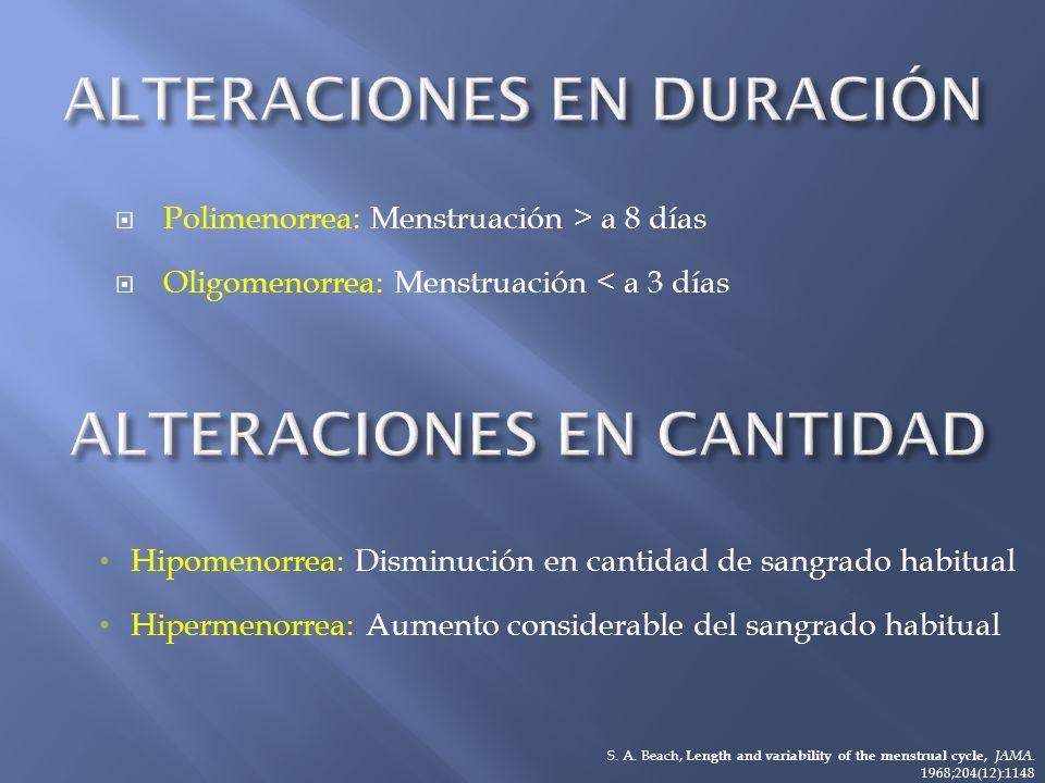 Polimenorrea: Menstruación > a 8 días Oligomenorrea: Menstruación < a 3 días Hipomenorrea: Disminución en cantidad de sangrado habitual Hipermenorrea: