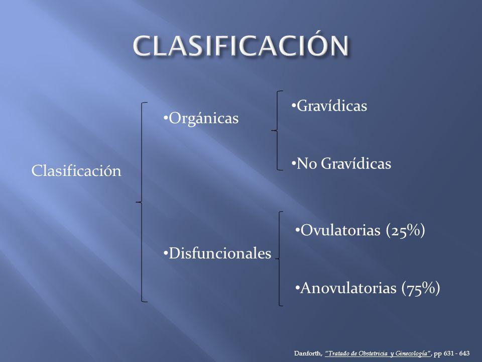 Orgánicas Disfuncionales Gravídicas No Gravídicas Ovulatorias (25%) Anovulatorias (75%) Clasificación Danforth, Tratado de Obstetricia y Ginecología,