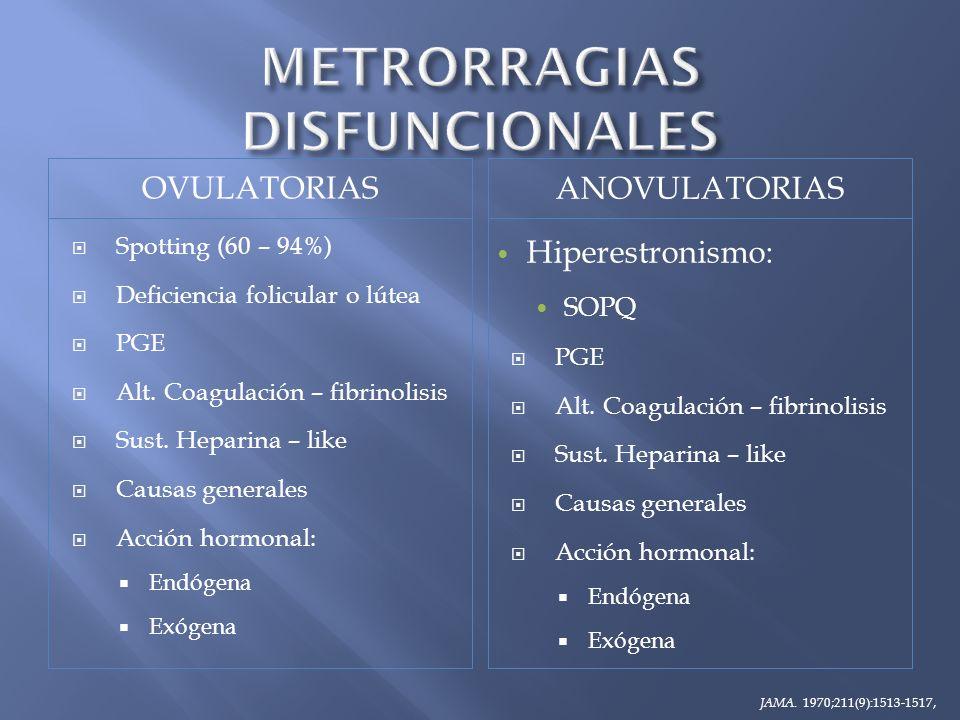 OVULATORIAS ANOVULATORIAS Spotting (60 – 94%) Deficiencia folicular o lútea PGE Alt. Coagulación – fibrinolisis Sust. Heparina – like Causas generales