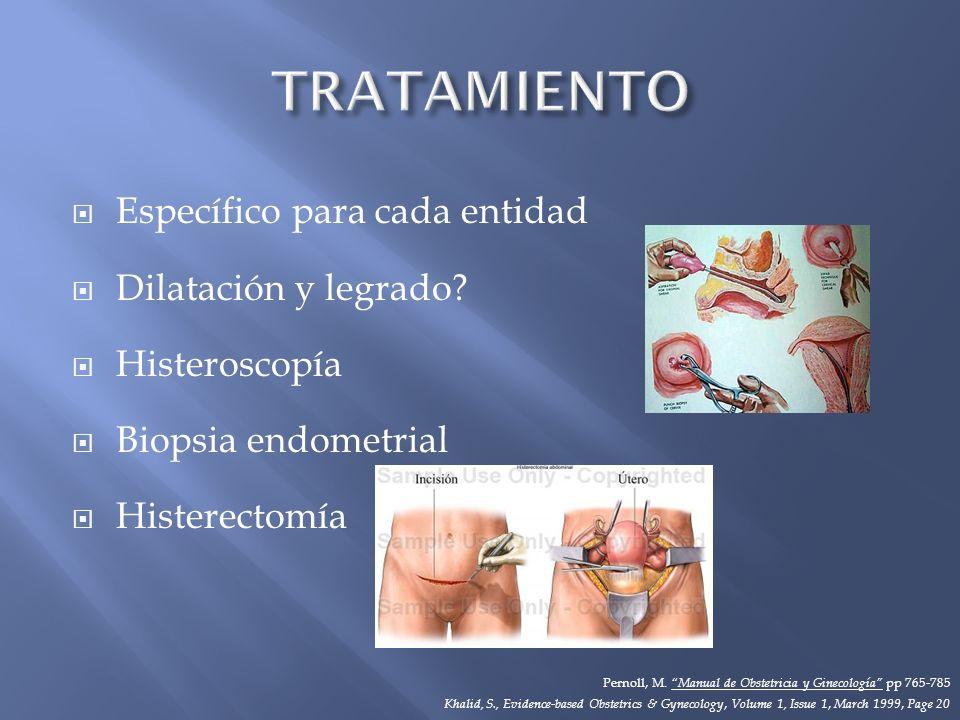 Específico para cada entidad Dilatación y legrado? Histeroscopía Biopsia endometrial Histerectomía Khalid, S., Evidence-based Obstetrics & Gynecology,