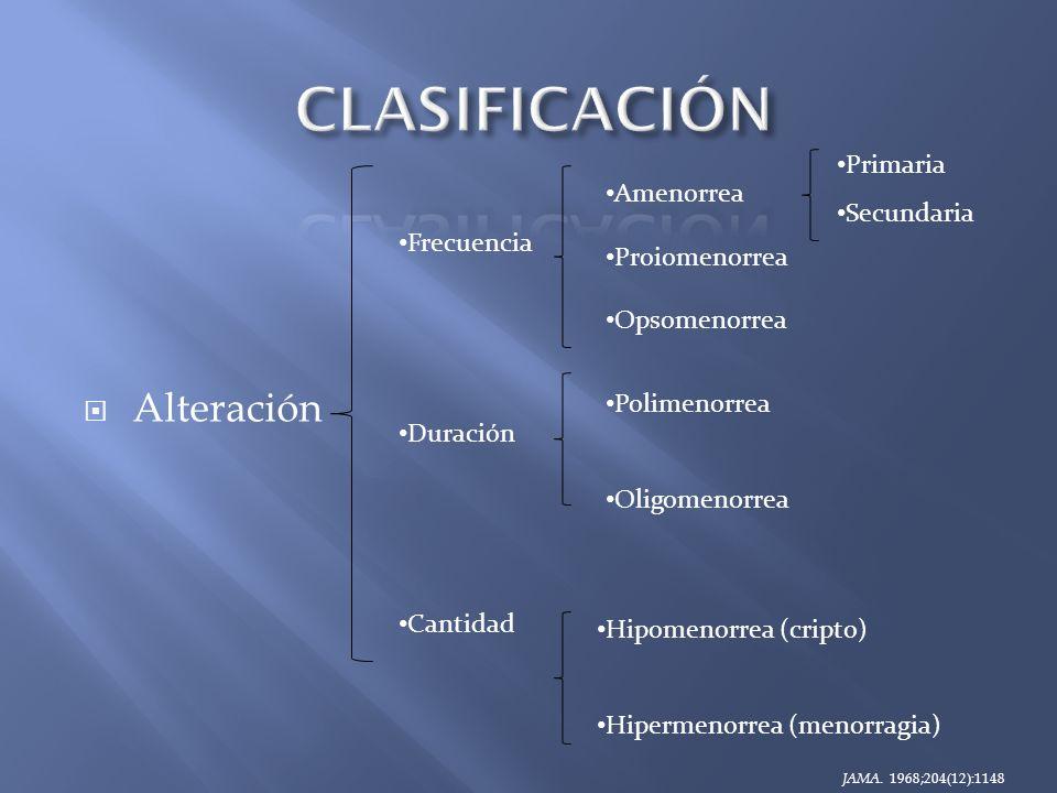 Alteración Frecuencia Duración Cantidad Amenorrea Proiomenorrea Opsomenorrea Polimenorrea Oligomenorrea Hipomenorrea (cripto) Hipermenorrea (menorragi