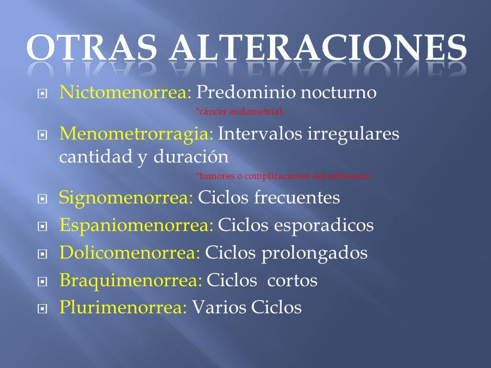 Nictomenorrea: Predominio nocturno *cáncer endometrial. Menometrorragia: Intervalos irregulares cantidad y duración *tumores o complicaciones del emba