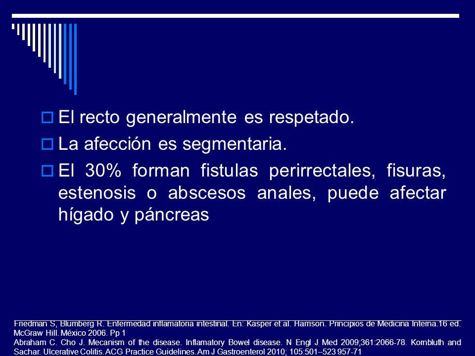 El recto generalmente es respetado. La afección es segmentaria. El 30% forman fistulas perirrectales, fisuras, estenosis o abscesos anales, puede afec