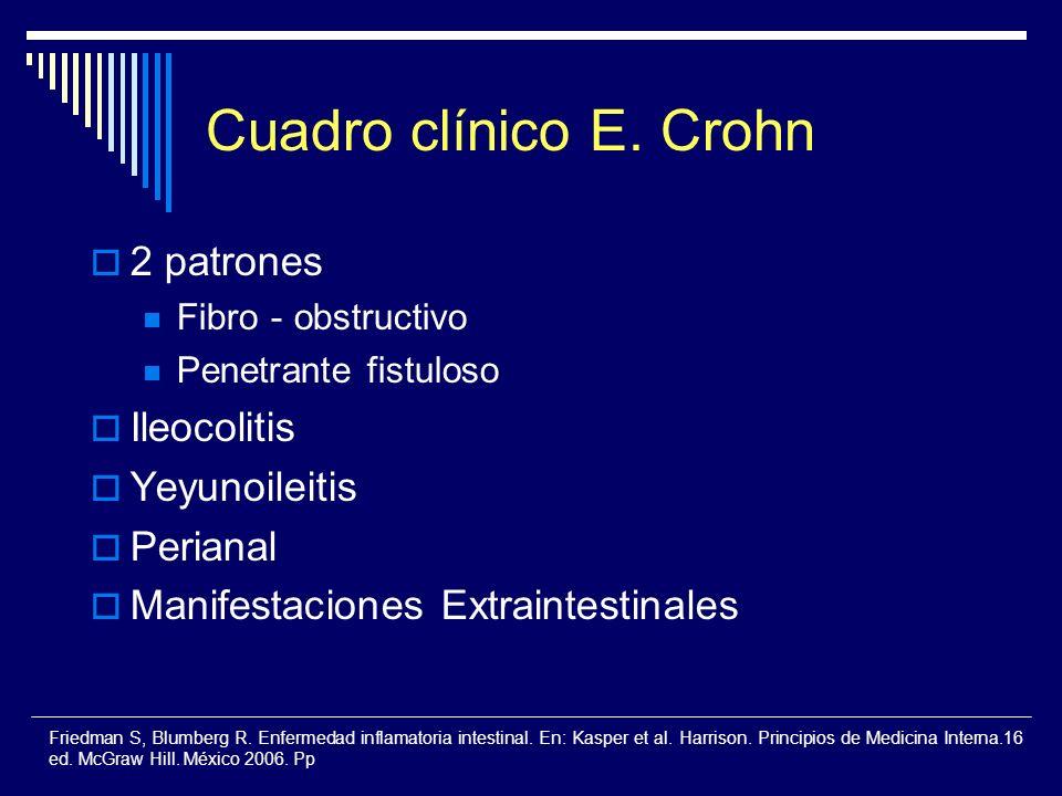 Cuadro clínico E. Crohn 2 patrones Fibro - obstructivo Penetrante fistuloso Ileocolitis Yeyunoileitis Perianal Manifestaciones Extraintestinales Fried
