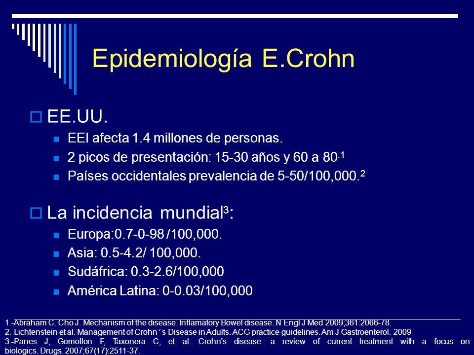 Epidemiología E.Crohn EE.UU. EEI afecta 1.4 millones de personas. 2 picos de presentación: 15-30 años y 60 a 80.1 Países occidentales prevalencia de 5