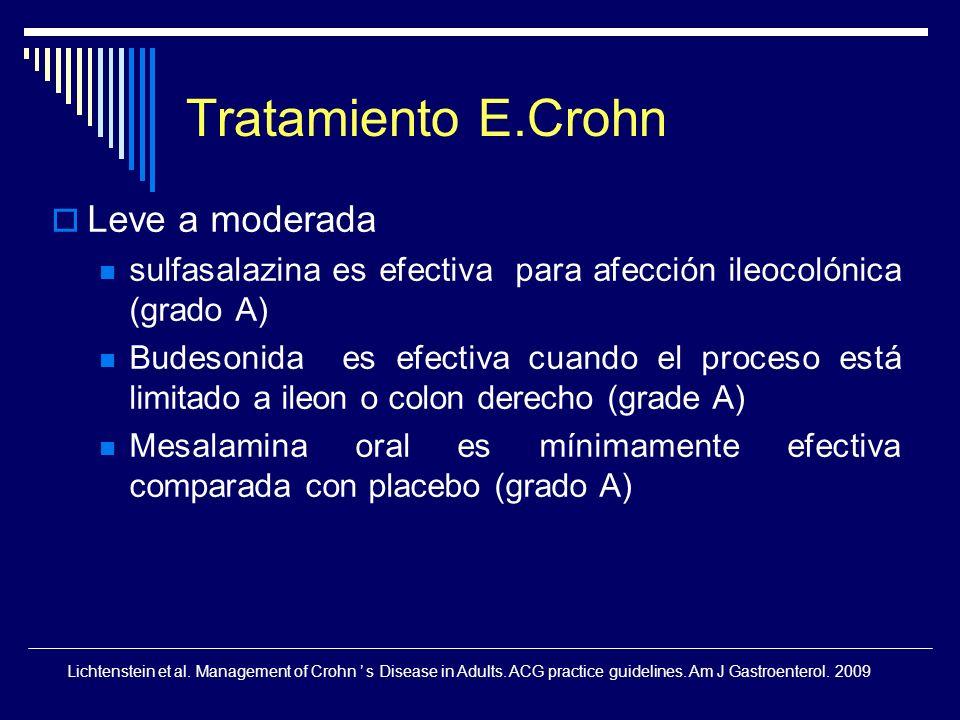 Tratamiento E.Crohn Leve a moderada sulfasalazina es efectiva para afección ileocolónica (grado A) Budesonida es efectiva cuando el proceso está limit