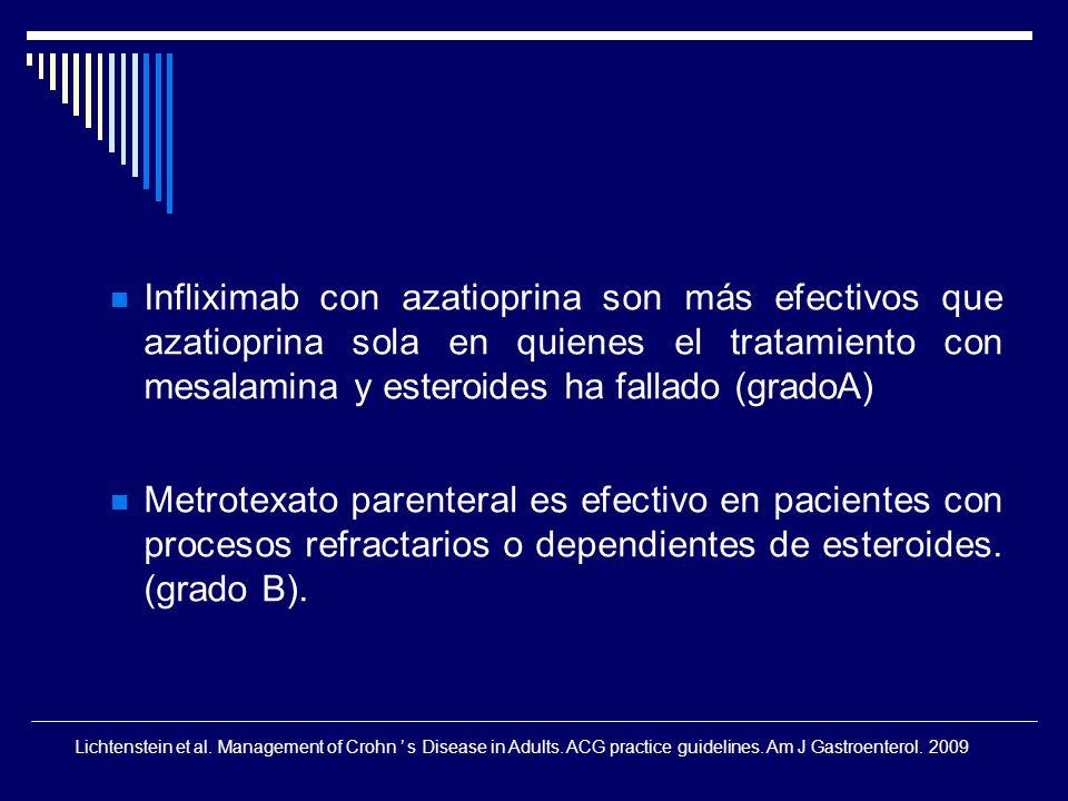 Infliximab con azatioprina son más efectivos que azatioprina sola en quienes el tratamiento con mesalamina y esteroides ha fallado (gradoA) Metrotexat