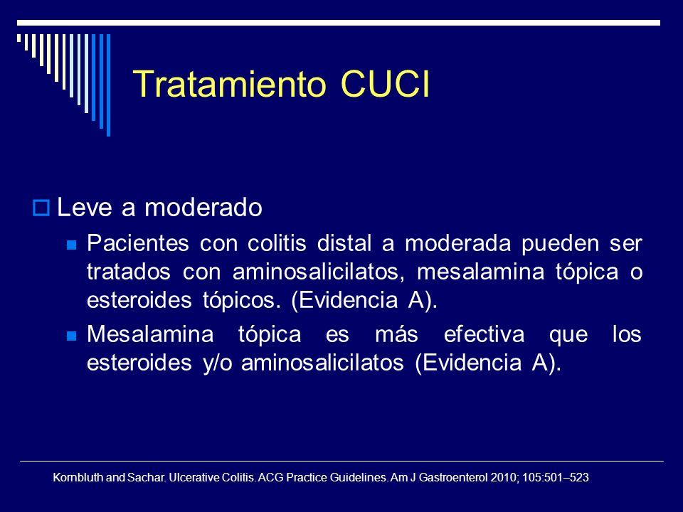 Tratamiento CUCI Leve a moderado Pacientes con colitis distal a moderada pueden ser tratados con aminosalicilatos, mesalamina tópica o esteroides tópi