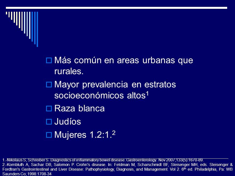 Más común en areas urbanas que rurales. Mayor prevalencia en estratos socioeconómicos altos 1 Raza blanca Judíos Mujeres 1.2:1. 2 1.-Nikolaus S, Schre