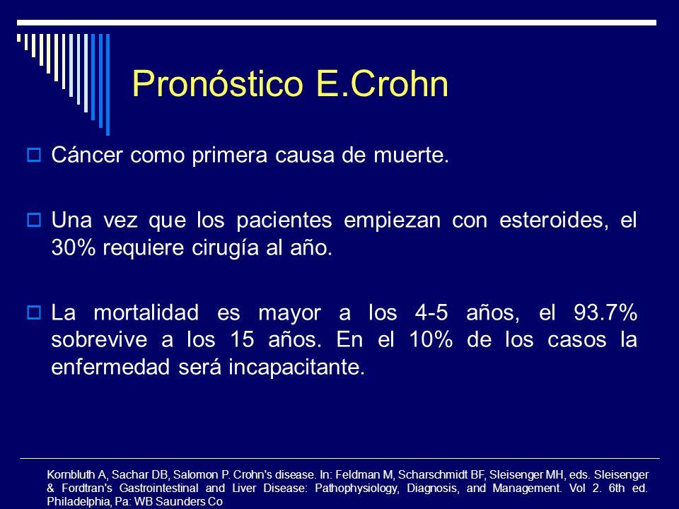 Pronóstico E.Crohn Cáncer como primera causa de muerte. Una vez que los pacientes empiezan con esteroides, el 30% requiere cirugía al año. La mortalid