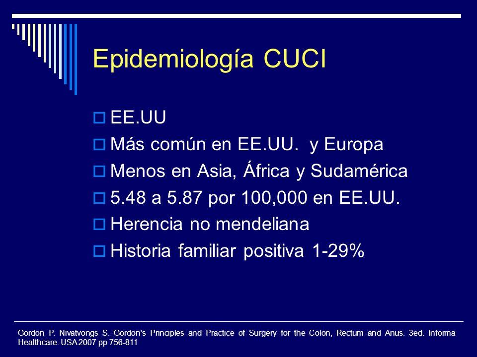 Epidemiología CUCI EE.UU Más común en EE.UU. y Europa Menos en Asia, África y Sudamérica 5.48 a 5.87 por 100,000 en EE.UU. Herencia no mendeliana Hist