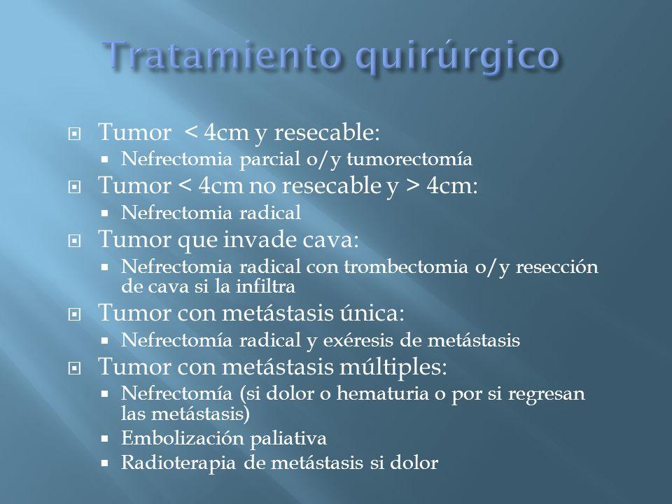 Tumor < 4cm y resecable: Nefrectomia parcial o/y tumorectomía Tumor 4cm: Nefrectomia radical Tumor que invade cava: Nefrectomia radical con trombectom
