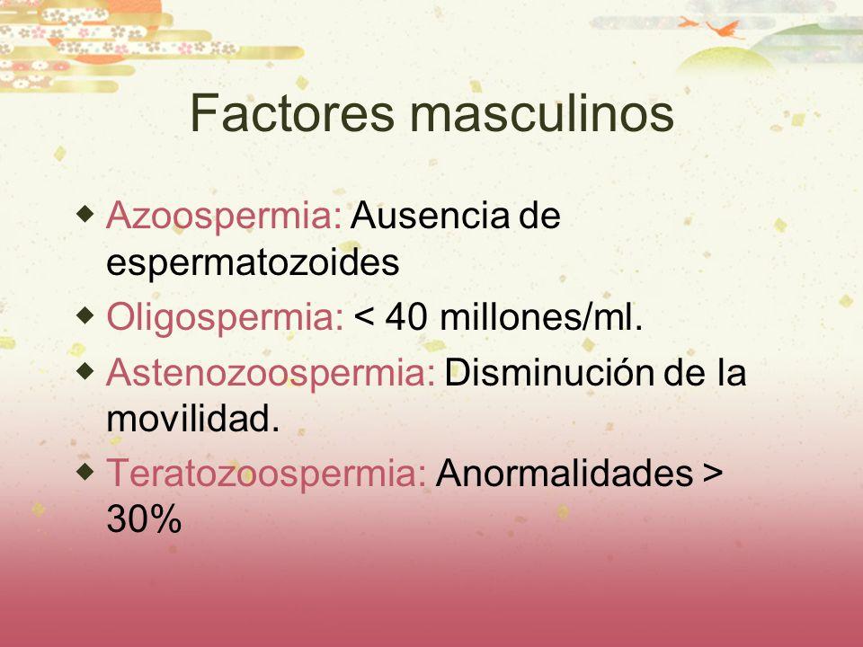 Factores masculinos Azoospermia: Ausencia de espermatozoides Oligospermia: < 40 millones/ml. Astenozoospermia: Disminución de la movilidad. Teratozoos