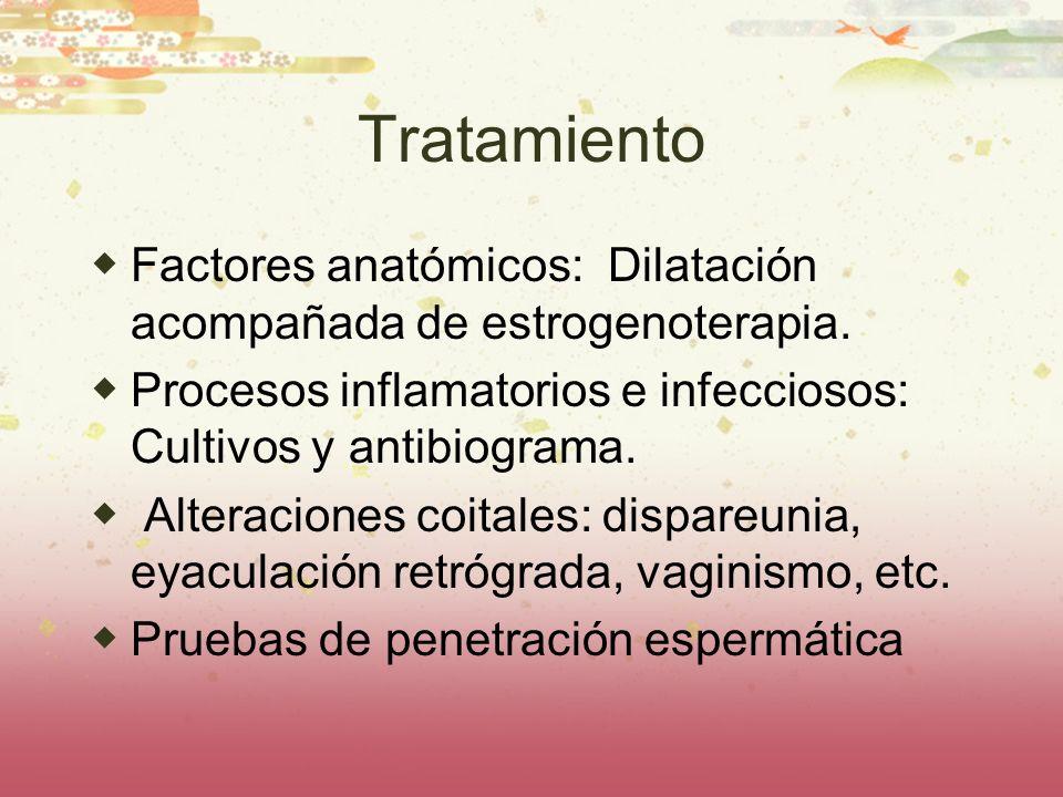 Tratamiento Factores anatómicos: Dilatación acompañada de estrogenoterapia. Procesos inflamatorios e infecciosos: Cultivos y antibiograma. Alteracione