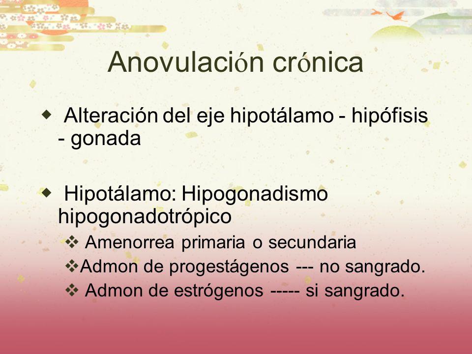 Anovulaci ó n cr ó nica Alteración del eje hipotálamo - hipófisis - gonada Hipotálamo: Hipogonadismo hipogonadotrópico Amenorrea primaria o secundaria