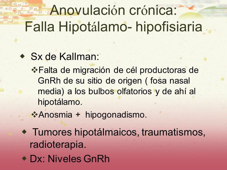 Anovulaci ó n cr ó nica: Falla Hipot á lamo- hipofisiaria Sx de Kallman: Falta de migración de cél productoras de GnRh de su sitio de origen ( fosa na