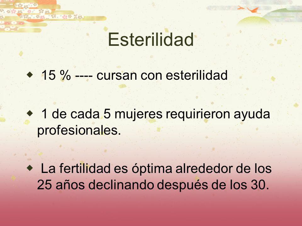Esterilidad 15 % ---- cursan con esterilidad 1 de cada 5 mujeres requirieron ayuda profesionales. La fertilidad es óptima alrededor de los 25 años dec