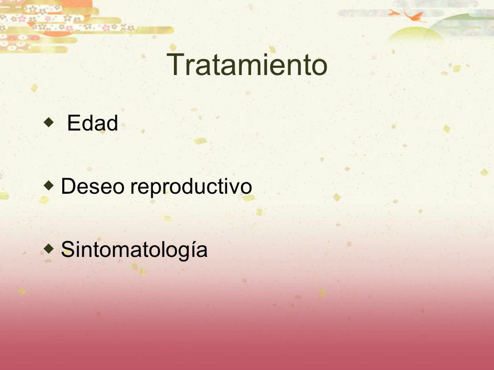 Tratamiento Edad Deseo reproductivo Sintomatología