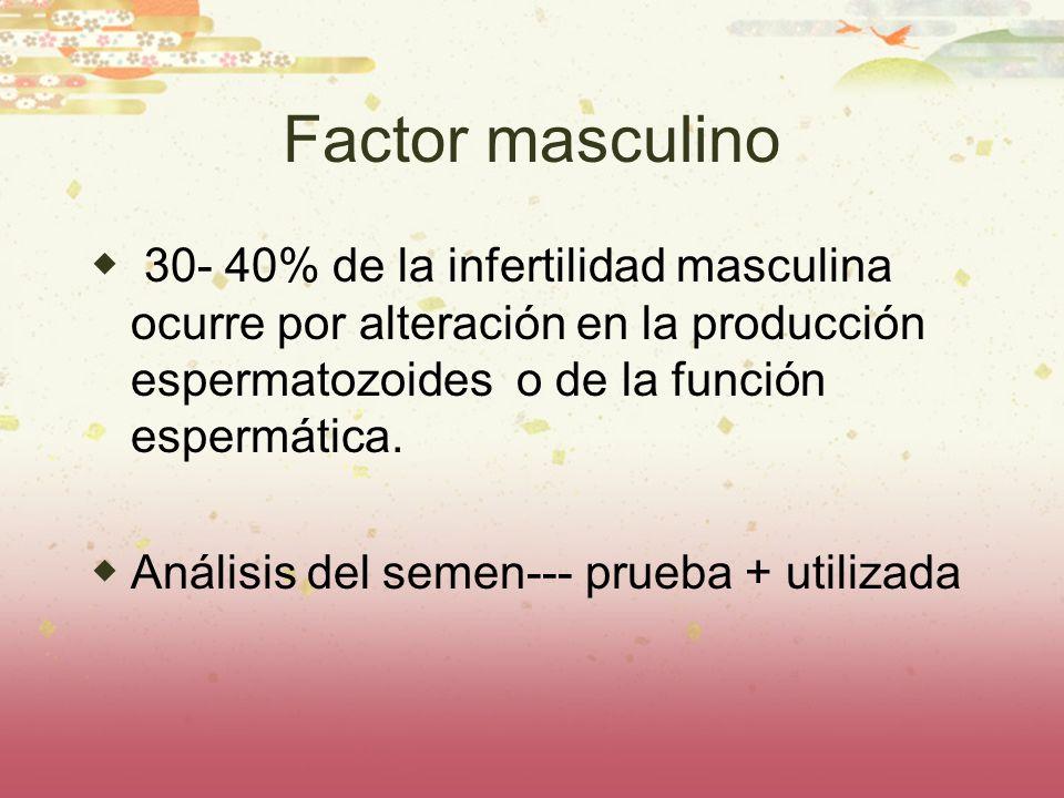 Factor masculino 30- 40% de la infertilidad masculina ocurre por alteración en la producción espermatozoides o de la función espermática. Análisis del