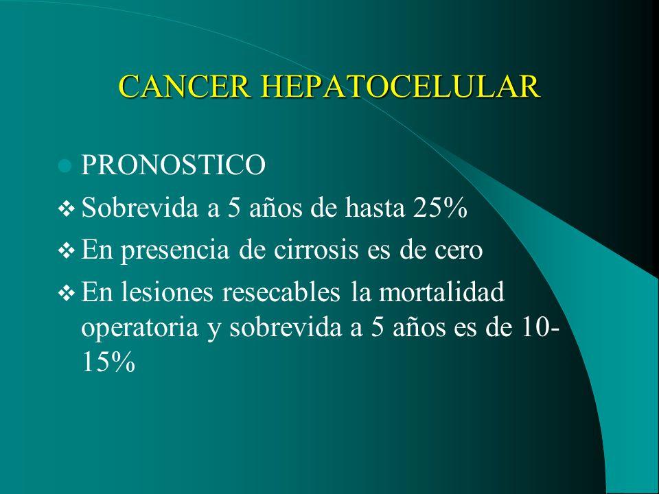CANCER HEPATOCELULAR PRONOSTICO Sobrevida a 5 años de hasta 25% En presencia de cirrosis es de cero En lesiones resecables la mortalidad operatoria y