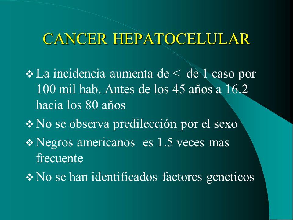 CANCER HEPATOCELULAR Aflatoxinas potentes carcinógenos Alcohol Tabaquismo Esteroides Cirrosis se asocia con 10-55% Hepatitis B Trematodos hepaticos Enfermedad Caroli