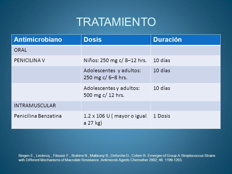 TRATAMIENTO AntimicrobianoDosisDuración ORAL PENICILINA VNiños: 250 mg c/ 8–12 hrs.10 días Adolescentes y adultos: 250 mg c/ 6–8 hrs. 10 días Adolesce