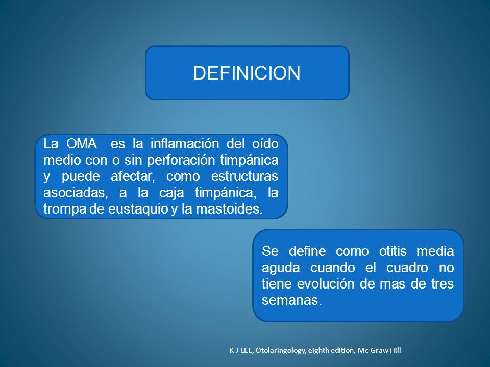 DEFINICION La OMA es la inflamación del oído medio con o sin perforación timpánica y puede afectar, como estructuras asociadas, a la caja timpánica, l