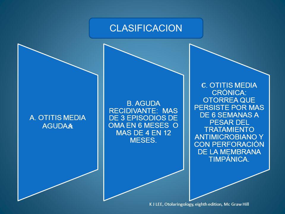CLASIFICACION A. OTITIS MEDIA AGUDA a B. AGUDA RECIDIVANTE: MAS DE 3 EPISODIOS DE OMA EN 6 MESES O MAS DE 4 EN 12 MESES. C. OTITIS MEDIA CRÓNICA: OTOR