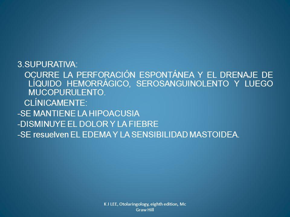 3.SUPURATIVA: OCURRE LA PERFORACIÓN ESPONTÁNEA Y EL DRENAJE DE LÍQUIDO HEMORRÁGICO, SEROSANGUINOLENTO Y LUEGO MUCOPURULENTO. CLÍNICAMENTE: -SE MANTIEN
