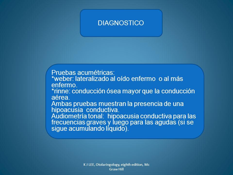 DIAGNOSTICO Pruebas acumétricas: *weber: lateralizado al oído enfermo o al más enfermo. *rinne: conducción ósea mayor que la conducción aérea. Ambas p