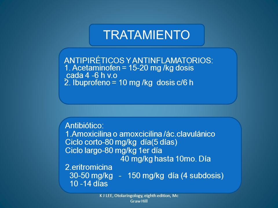 TRATAMIENTO ANTIPIRÉTICOS Y ANTINFLAMATORIOS: 1. Acetaminofen = 15-20 mg /kg dosis cada 4 -6 h v.o 2. Ibuprofeno = 10 mg /kg dosis c/6 h Antibiótico: